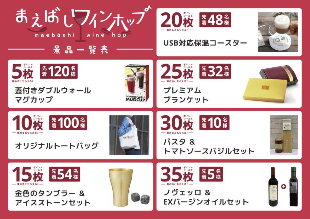 ワインホップ景品一覧表